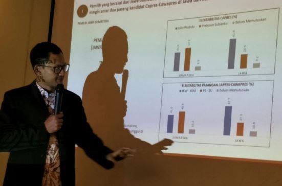 Founder dan CEO Alvara Research Center Hasanudin Ali, saat memaparkan hasil survei.