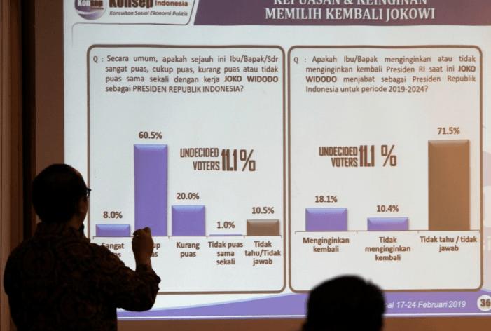 Direktur Eksekutif Konsepindo Veri Muhlis Arifuzzaman menyampaikan hasil survei Pilpres 2019.