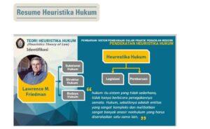 Ketua MA Diperbincangan Perihal Heuristika Hukum